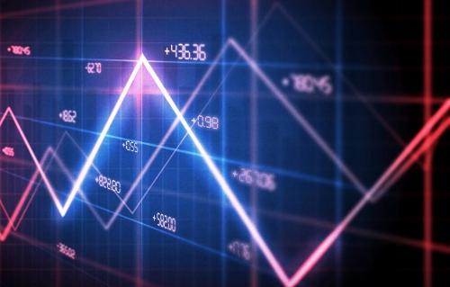 Raccomandazioni e analisi di trading 23 gennaio 2020