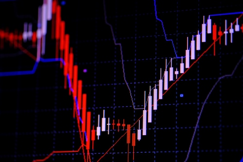Raccomandazioni e analisi di trading 13 febbraio 2020